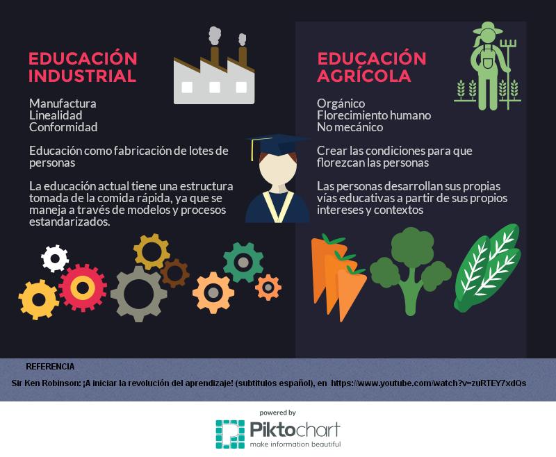 educacion-industrial-agricola