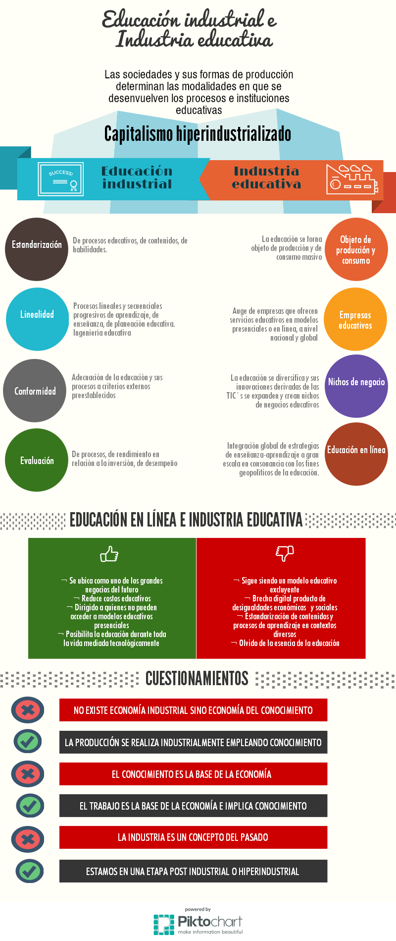 educacion-industrial-e-industria-educativa